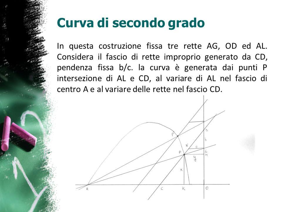 Curva di secondo grado In questa costruzione fissa tre rette AG, OD ed AL. Considera il fascio di rette improprio generato da CD, pendenza fissa b/c.