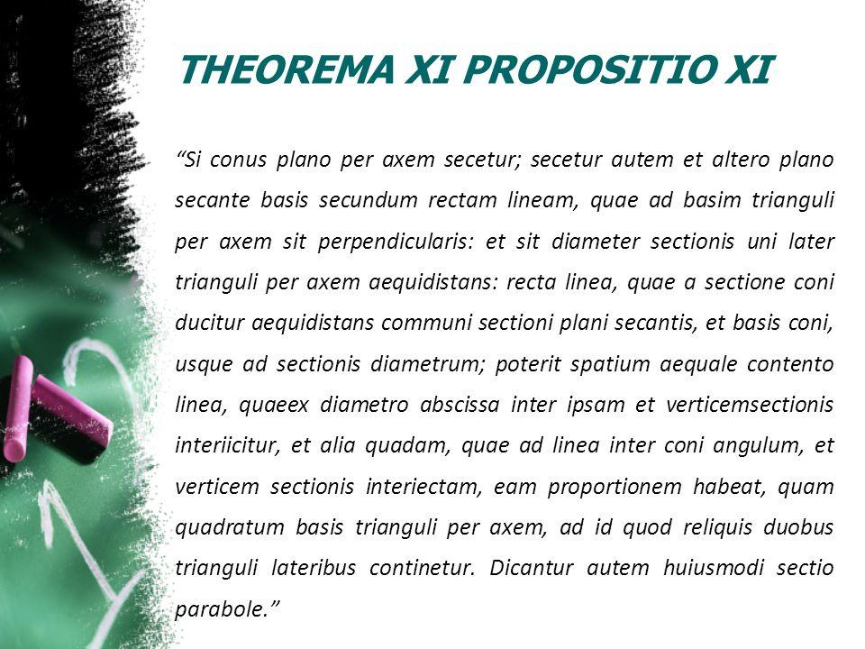 THEOREMA XI PROPOSITIO XI Un cono sia tagliato da un piano passante per lasse del cono e da un altro piano secante la base del cono secondo una retta ED perpendicolare alla base BC del triangolo passante per lasse del cono.