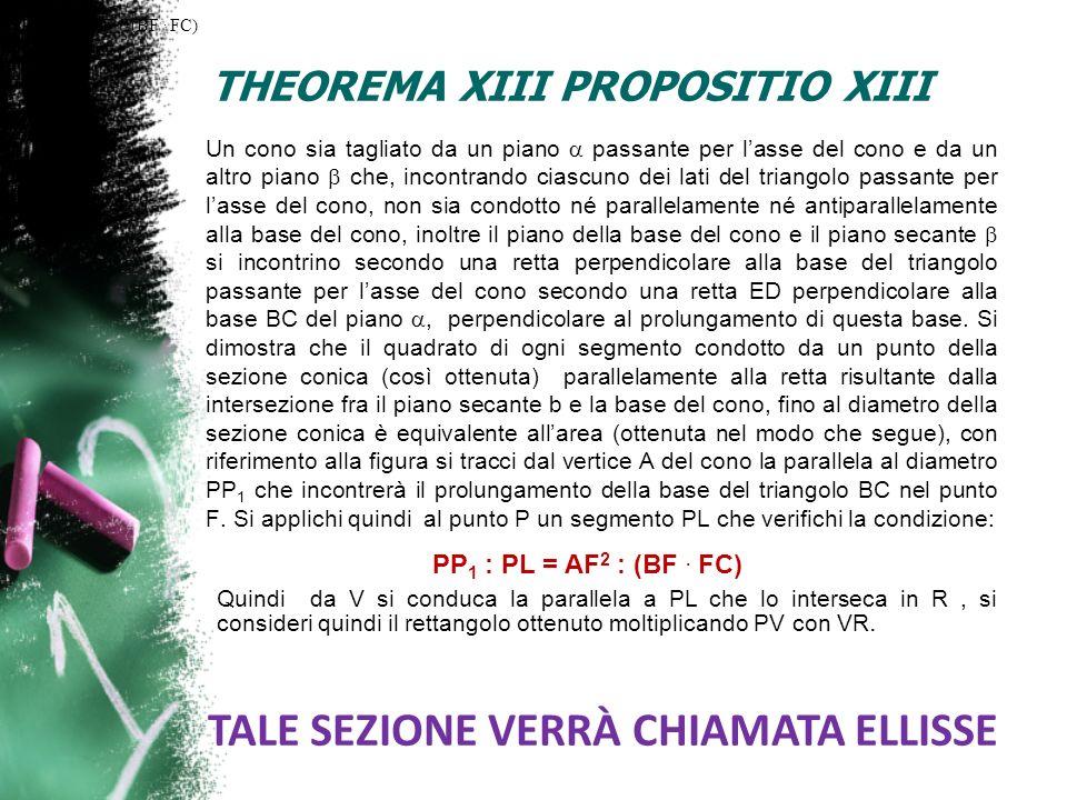 THEOREMA XIII PROPOSITIO XIII Un cono sia tagliato da un piano passante per lasse del cono e da un altro piano che, incontrando ciascuno dei lati del