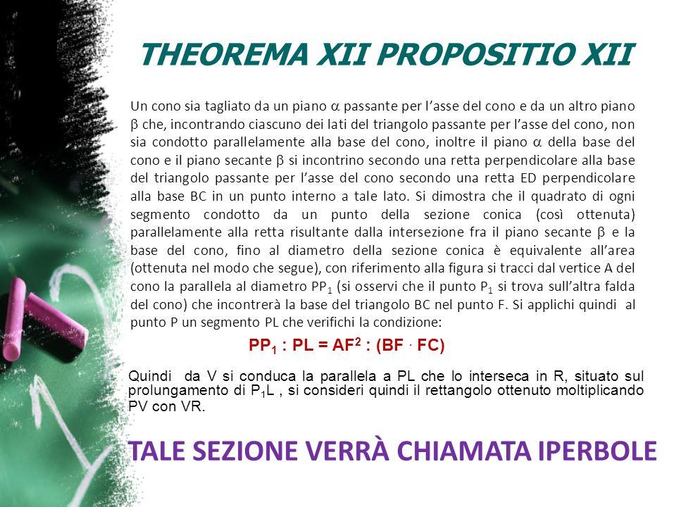 Analisi del testo dei teoremi INTERPRETAZIONE GRAFICA DEGLI STUDENTI
