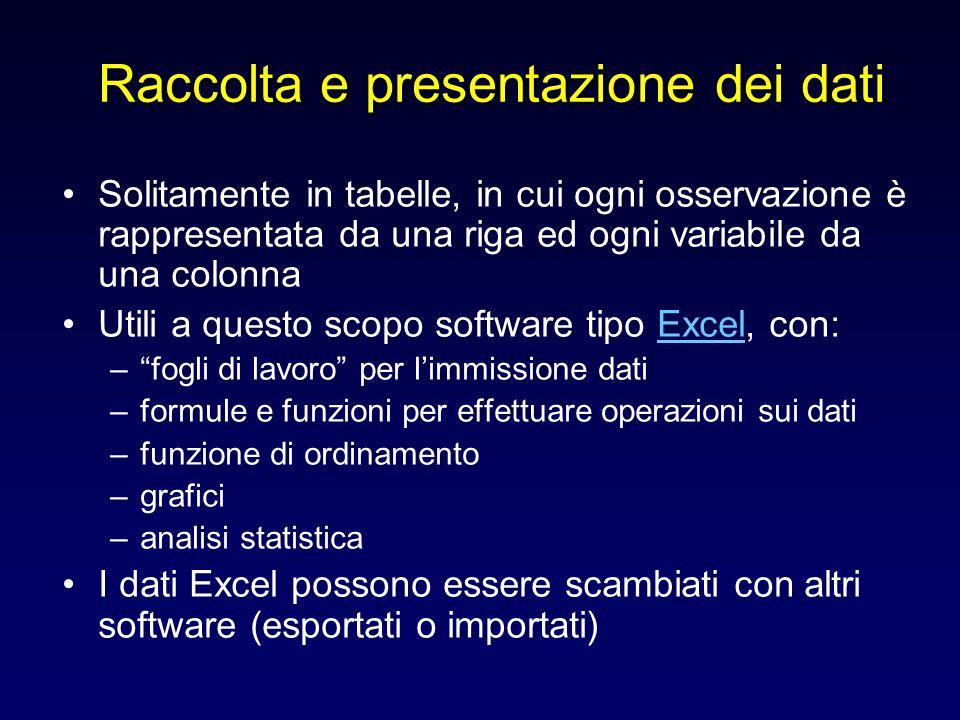 Raccolta e presentazione dei dati Solitamente in tabelle, in cui ogni osservazione è rappresentata da una riga ed ogni variabile da una colonna Utili
