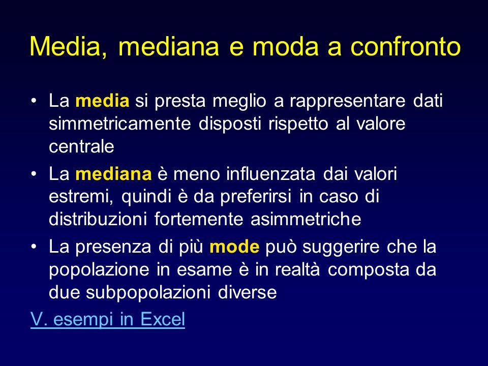 Media, mediana e moda a confronto La media si presta meglio a rappresentare dati simmetricamente disposti rispetto al valore centrale La mediana è men
