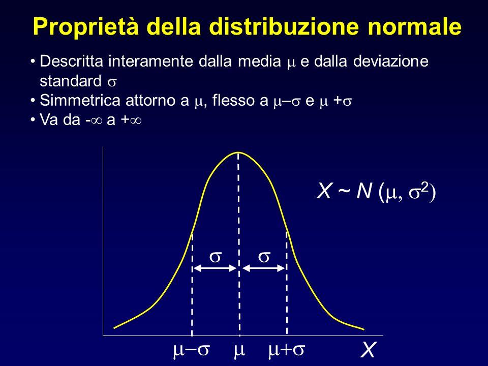 Proprietà della distribuzione normale Descritta interamente dalla media e dalla deviazione standard Simmetrica attorno a, flesso a – e + Va da - a + X