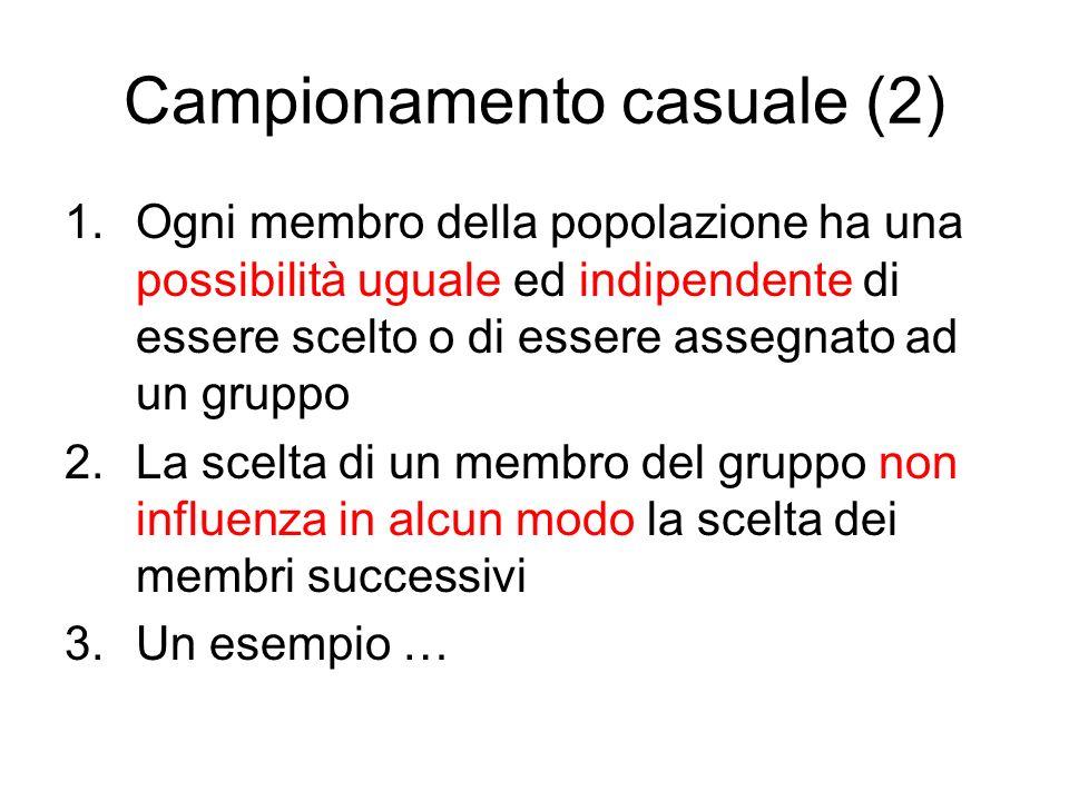 Campionamento casuale (2) 1.Ogni membro della popolazione ha una possibilità uguale ed indipendente di essere scelto o di essere assegnato ad un grupp