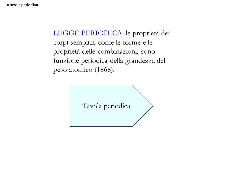 Tavola periodica LEGGE PERIODICA: le proprietà dei corpi semplici, come le forme e le proprietà delle combinazioni, sono funzione periodica della gran