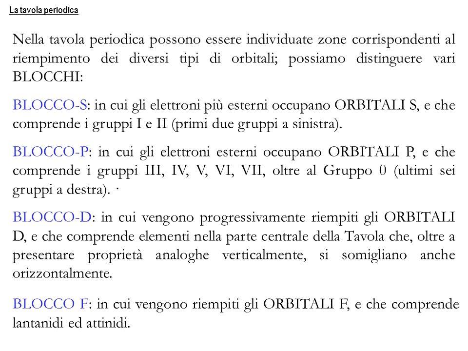 Nella tavola periodica possono essere individuate zone corrispondenti al riempimento dei diversi tipi di orbitali; possiamo distinguere vari BLOCCHI: