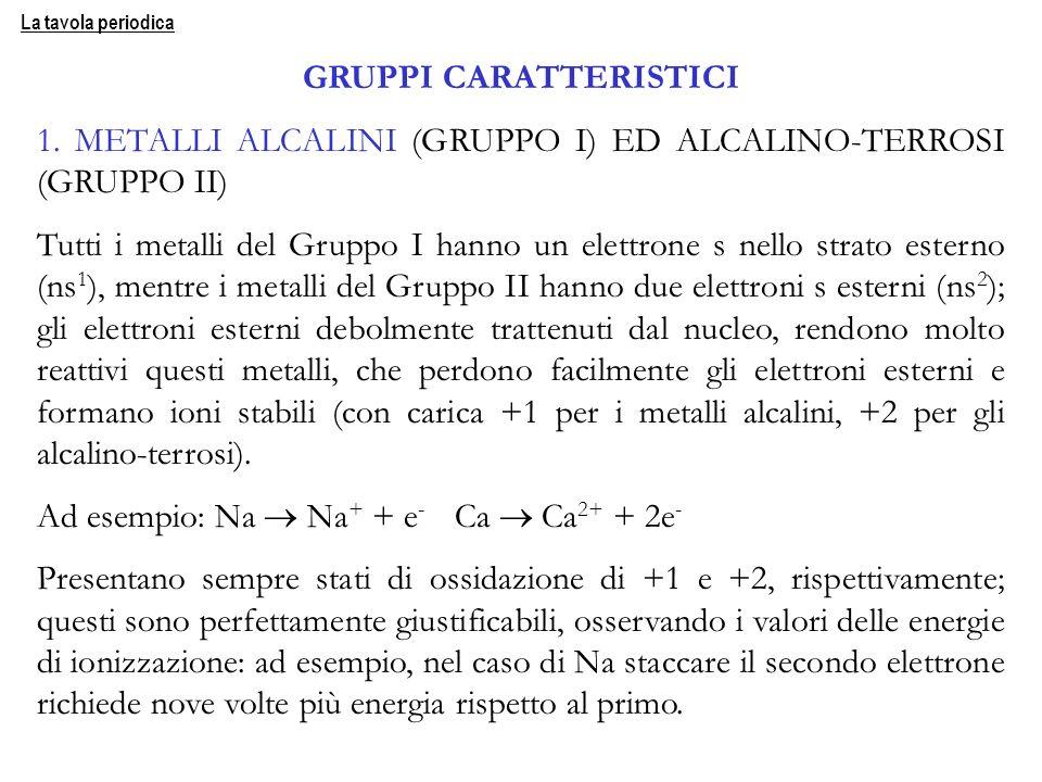 GRUPPI CARATTERISTICI 1. METALLI ALCALINI (GRUPPO I) ED ALCALINO-TERROSI (GRUPPO II) Tutti i metalli del Gruppo I hanno un elettrone s nello strato es