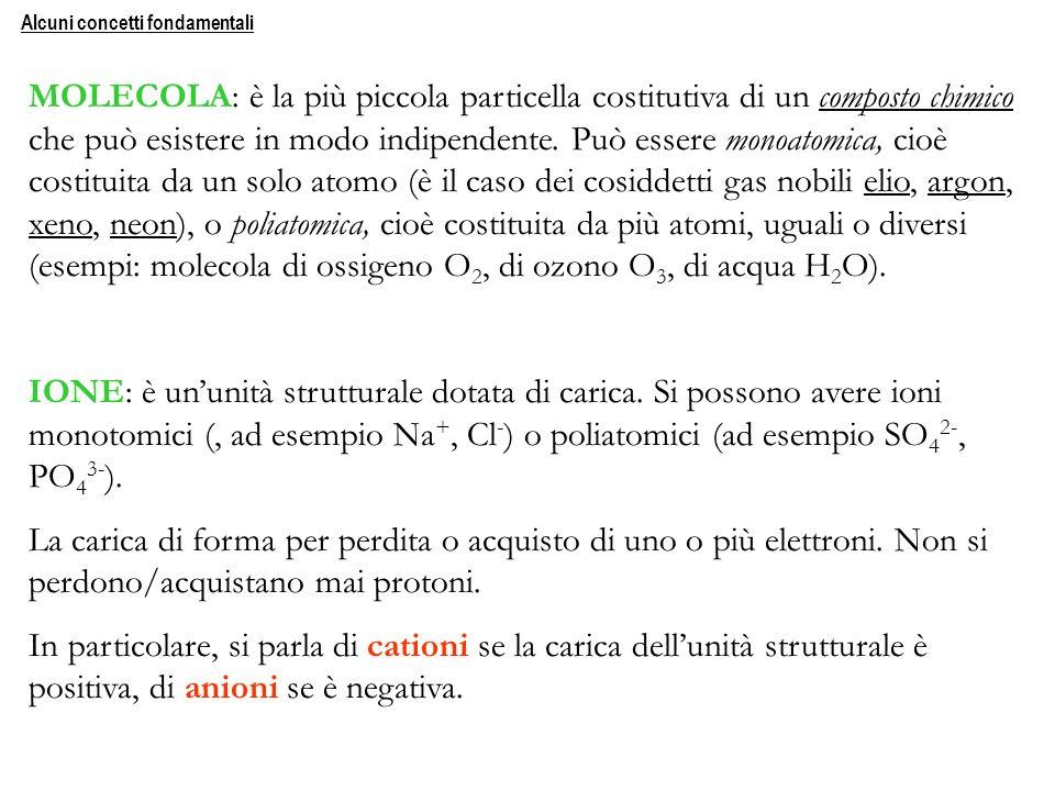 MOLECOLA: è la più piccola particella costitutiva di un composto chimico che può esistere in modo indipendente. Può essere monoatomica, cioè costituit