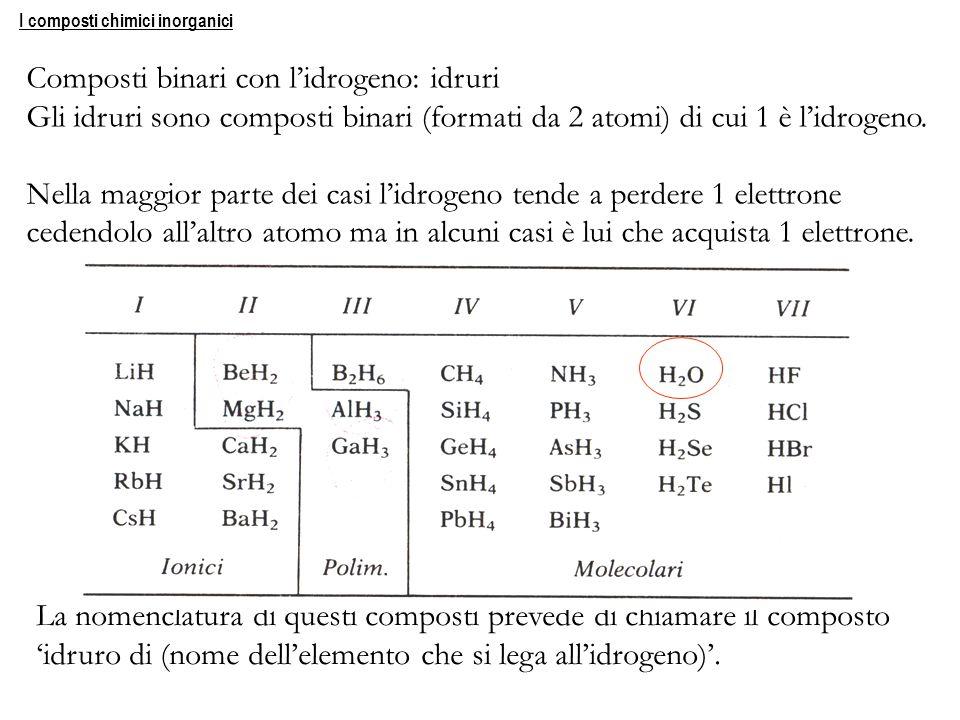 I composti chimici inorganici Composti binari con lidrogeno: idruri Gli idruri sono composti binari (formati da 2 atomi) di cui 1 è lidrogeno. Nella m
