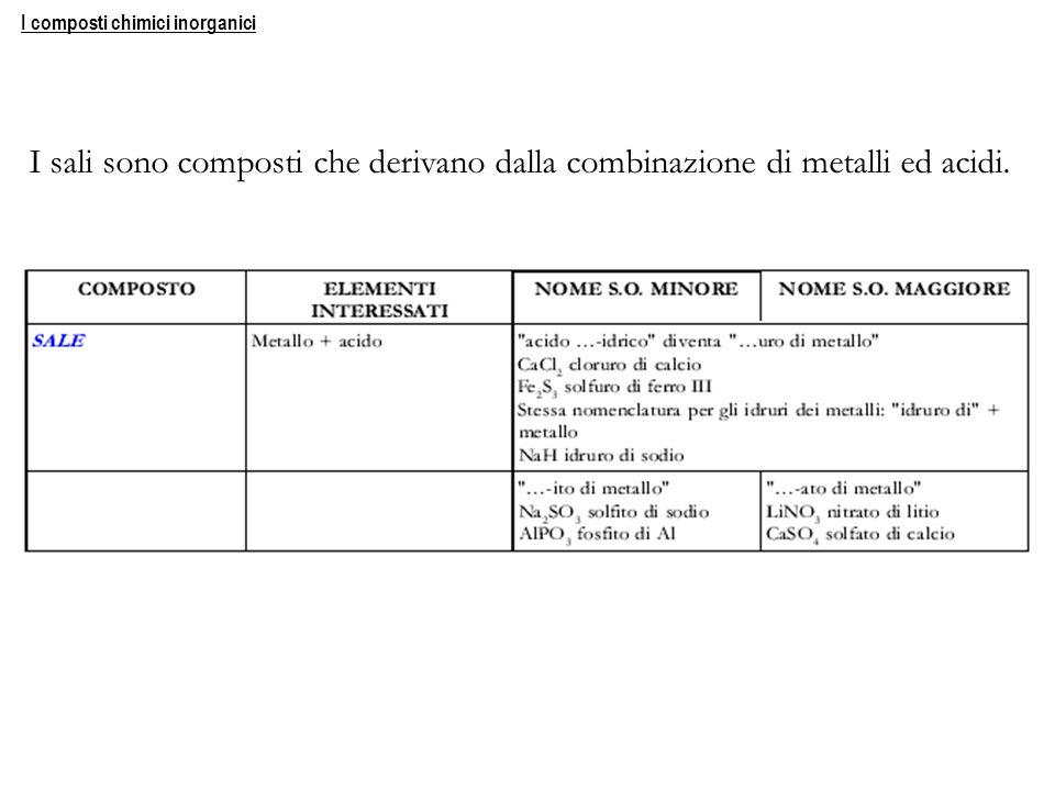 I composti chimici inorganici I sali sono composti che derivano dalla combinazione di metalli ed acidi.
