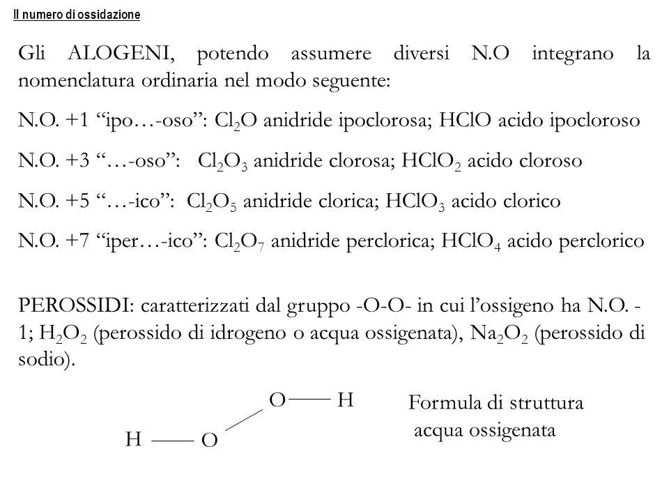 Gli ALOGENI, potendo assumere diversi N.O integrano la nomenclatura ordinaria nel modo seguente: N.O. +1 ipo…-oso: Cl 2 O anidride ipoclorosa; HClO ac