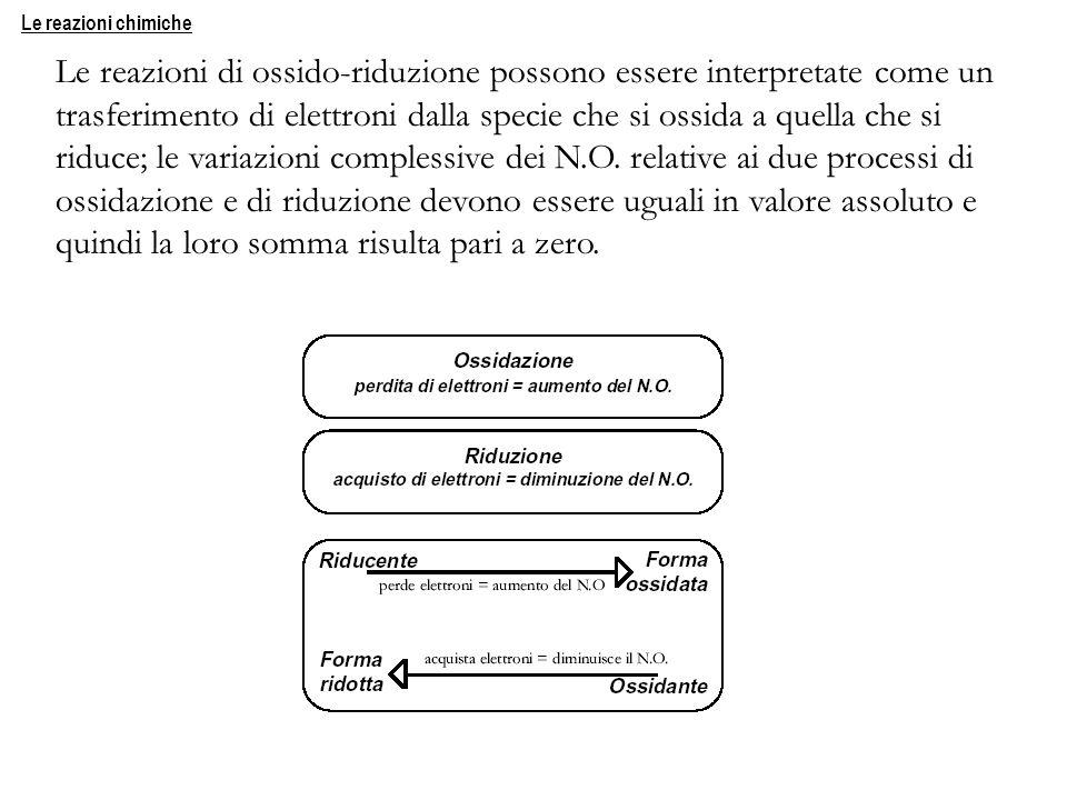 Le reazioni di ossido-riduzione possono essere interpretate come un trasferimento di elettroni dalla specie che si ossida a quella che si riduce; le v