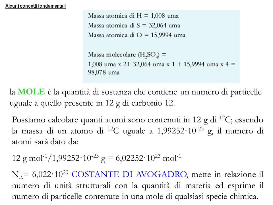 la MOLE è la quantità di sostanza che contiene un numero di particelle uguale a quello presente in 12 g di carbonio 12. Possiamo calcolare quanti atom