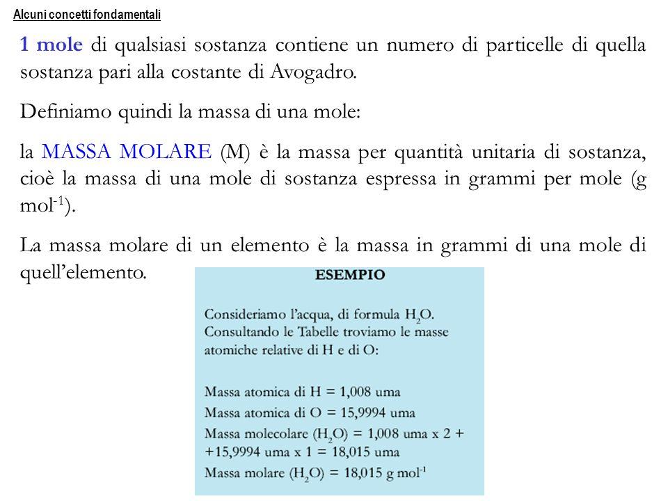 1 mole di qualsiasi sostanza contiene un numero di particelle di quella sostanza pari alla costante di Avogadro. Definiamo quindi la massa di una mole