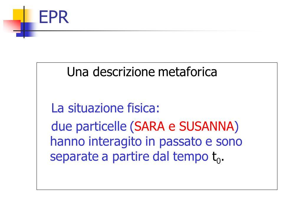 EPR Una descrizione metaforica La situazione fisica: due particelle (SARA e SUSANNA) hanno interagito in passato e sono separate a partire dal tempo t