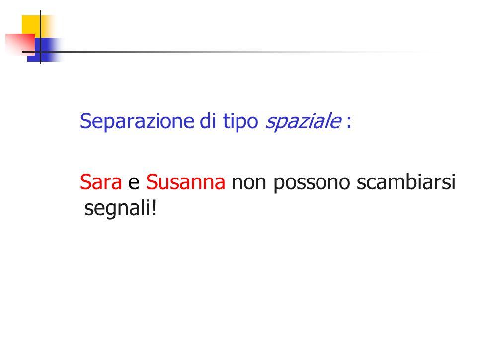 Separazione di tipo spaziale : Sara e Susanna non possono scambiarsi segnali!
