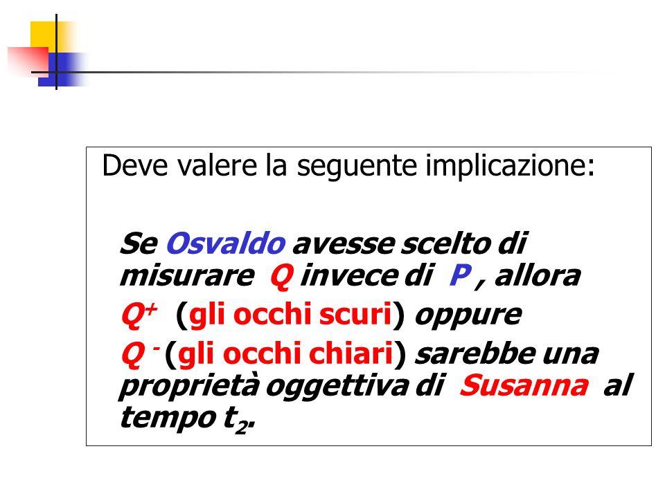 Deve valere la seguente implicazione: Se Osvaldo avesse scelto di misurare Q invece di P, allora Q + (gli occhi scuri) oppure Q - (gli occhi chiari) s