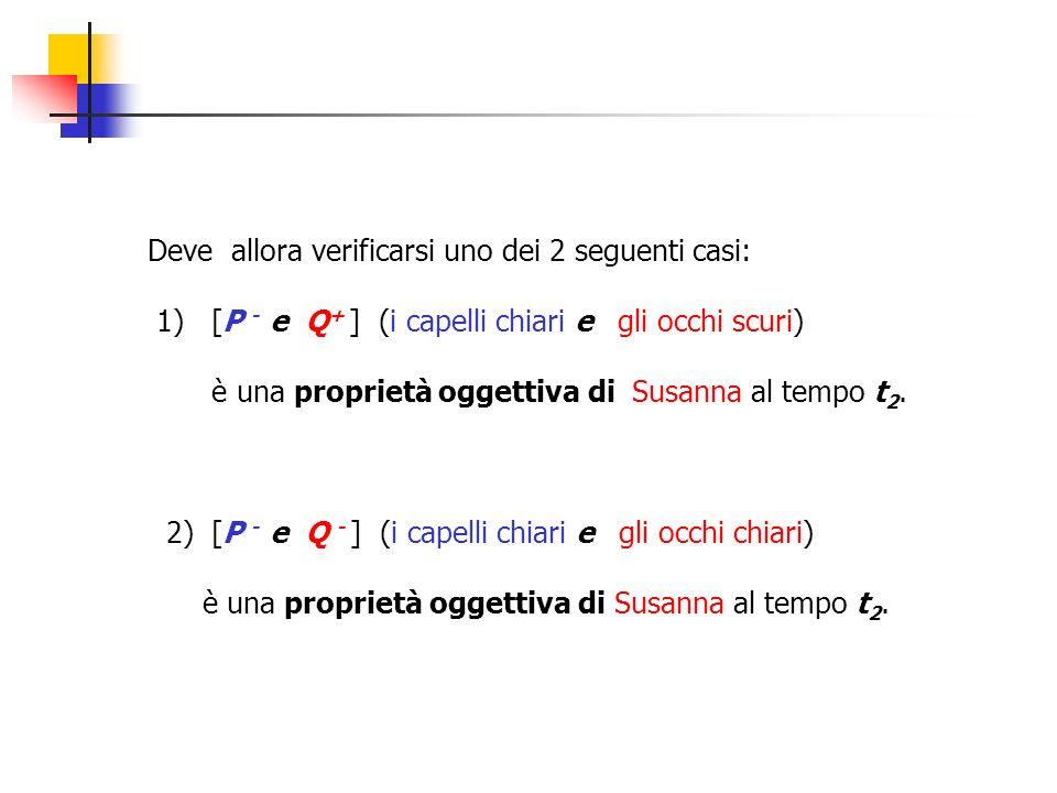 Deve allora verificarsi uno dei 2 seguenti casi: 1) [P - e Q + ] (i capelli chiari e gli occhi scuri) è una proprietà oggettiva di Susanna al tempo t