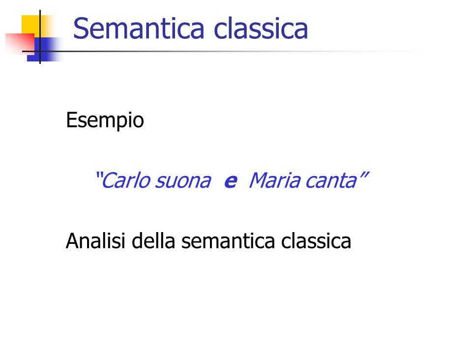 Semantica classica Esempio Carlo suona e Maria canta Analisi della semantica classica