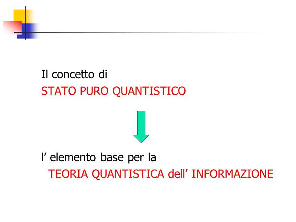 Il concetto di STATO PURO QUANTISTICO l elemento base per la TEORIA QUANTISTICA dell INFORMAZIONE