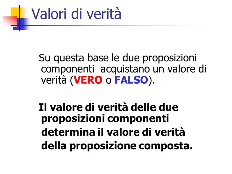 Valori di verità Su questa base le due proposizioni componenti acquistano un valore di verità (VERO o FALSO). Il valore di verità delle due proposizio
