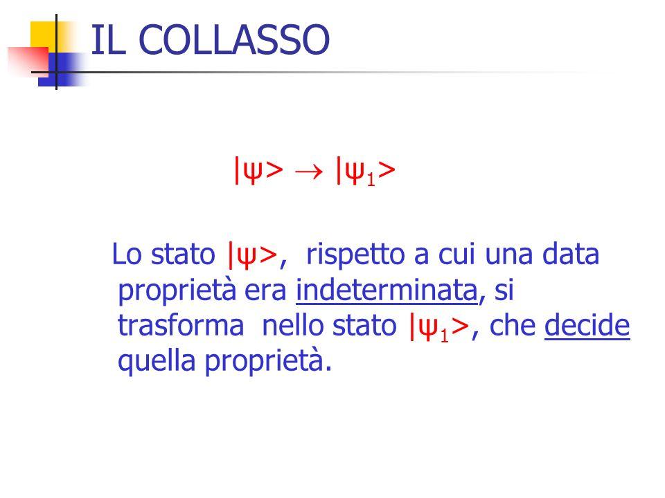 IL COLLASSO |ψ> |ψ 1 > Lo stato |ψ>, rispetto a cui una data proprietà era indeterminata, si trasforma nello stato |ψ 1 >, che decide quella proprietà