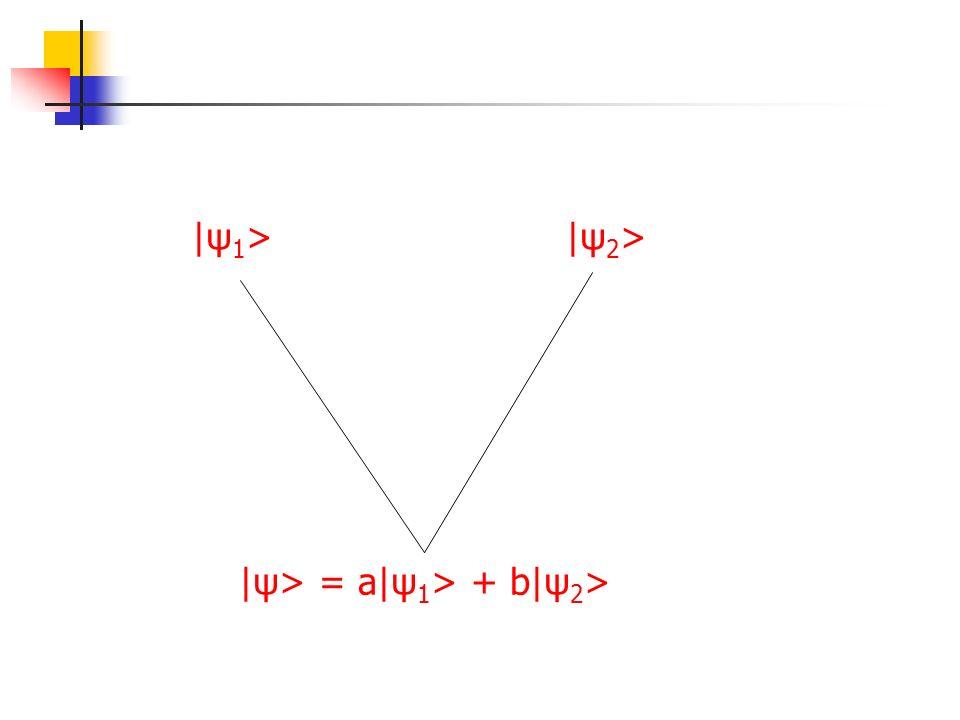 |ψ 1 > |ψ 2 > |ψ> = a|ψ 1 > + b|ψ 2 >