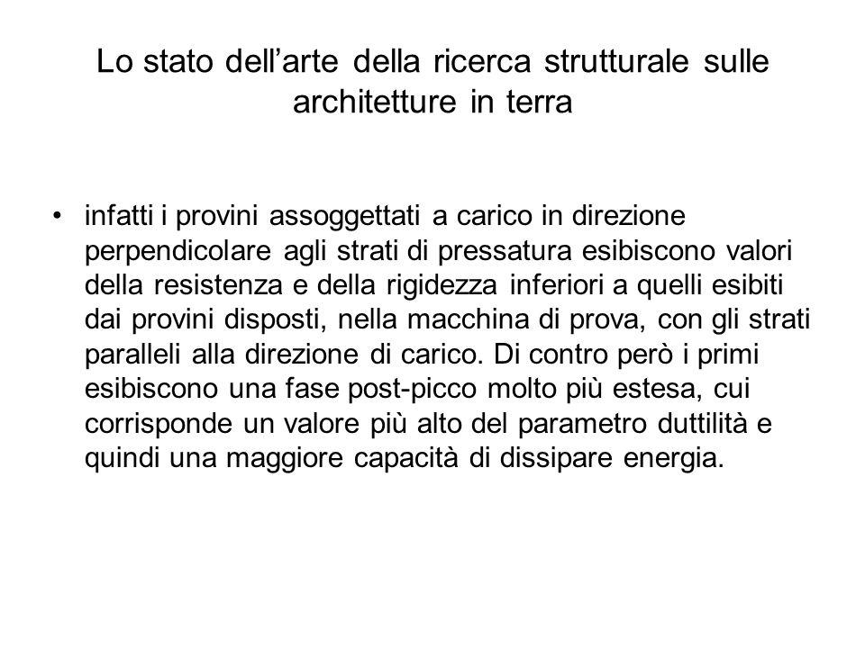 Lo stato dellarte della ricerca strutturale sulle architetture in terra infatti i provini assoggettati a carico in direzione perpendicolare agli strat