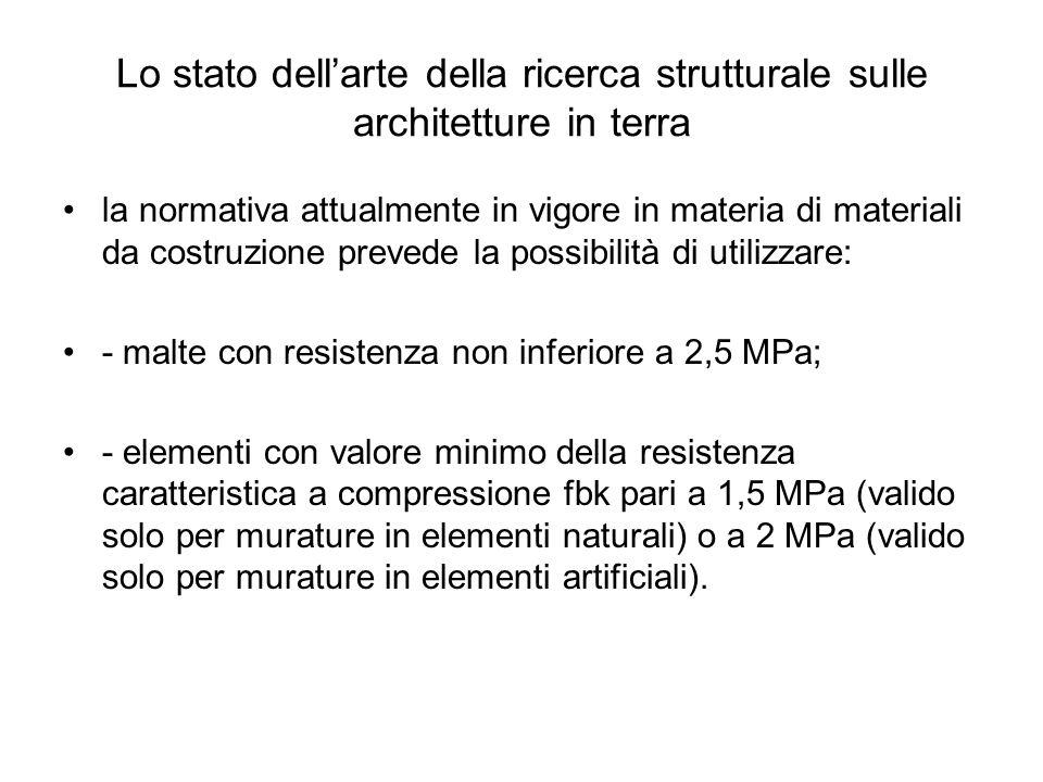 Lo stato dellarte della ricerca strutturale sulle architetture in terra la normativa attualmente in vigore in materia di materiali da costruzione prev