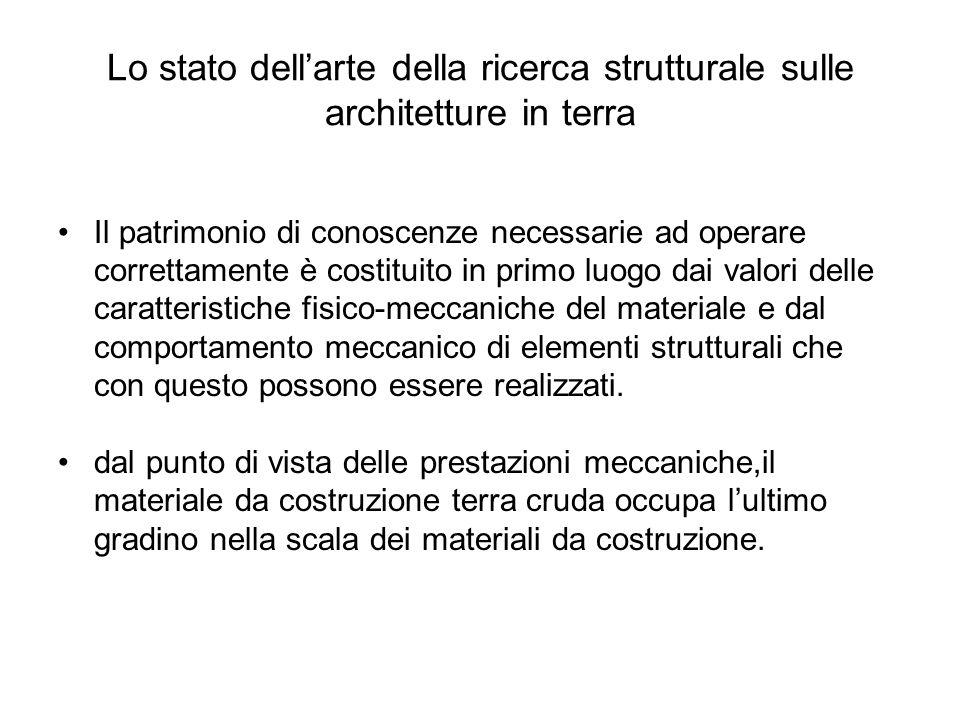 Lo stato dellarte della ricerca strutturale sulle architetture in terra Il patrimonio di conoscenze necessarie ad operare correttamente è costituito i