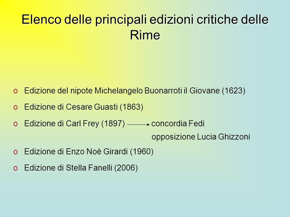 Elenco delle principali edizioni critiche delle Rime oEdizione del nipote Michelangelo Buonarroti il Giovane (1623) oEdizione di Cesare Guasti (1863)