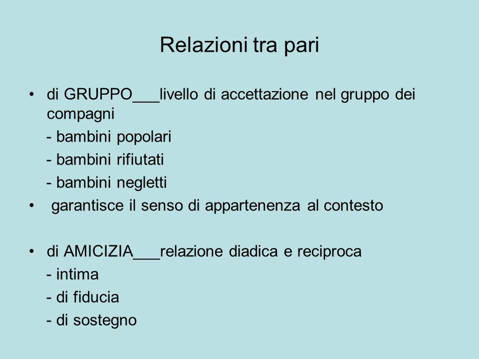Relazioni tra pari di GRUPPO___livello di accettazione nel gruppo dei compagni - bambini popolari - bambini rifiutati - bambini negletti garantisce il