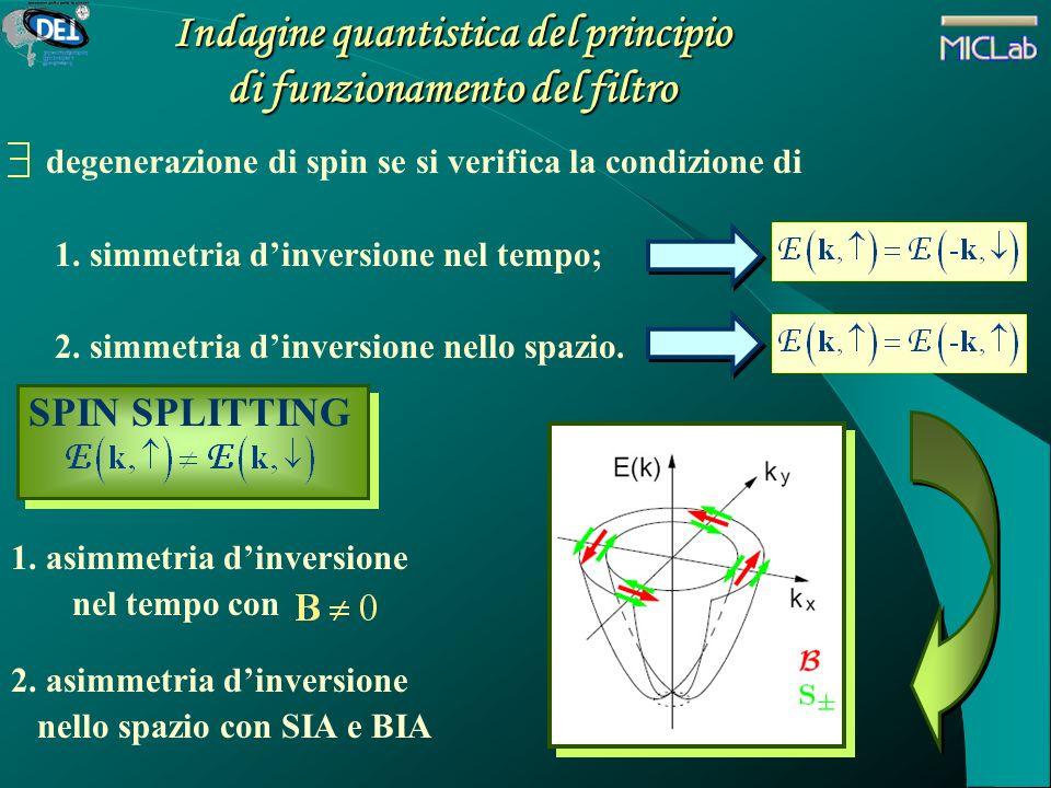 Indagine quantistica del principio di funzionamento del filtro degenerazione di spin se si verifica la condizione di 1. simmetria dinversione nel temp
