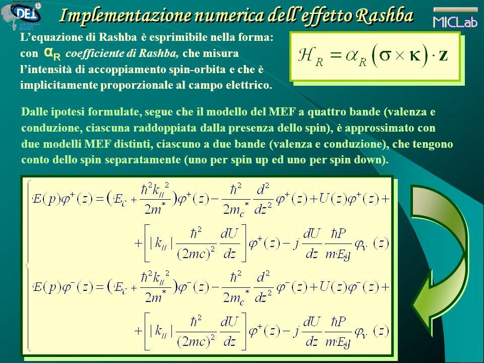 Implementazione numerica delleffetto Rashba Lequazione di Rashba è esprimibile nella forma: con coefficiente di Rashba, che misura lintensità di accop