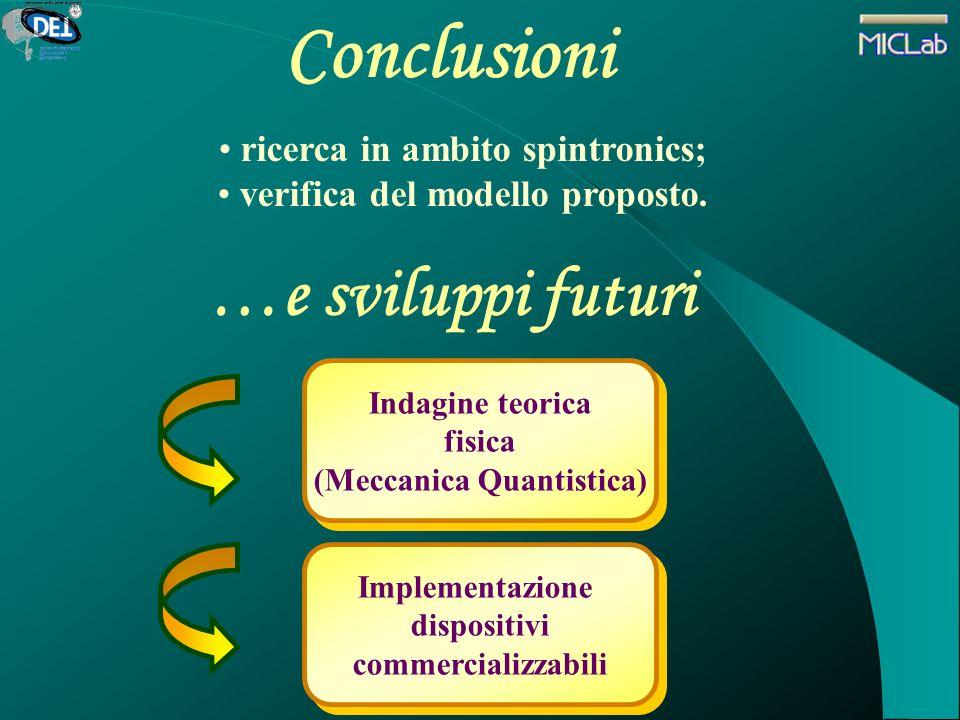 Conclusioni ricerca in ambito spintronics; verifica del modello proposto. …e sviluppi futuri Indagine teorica fisica (Meccanica Quantistica) Indagine