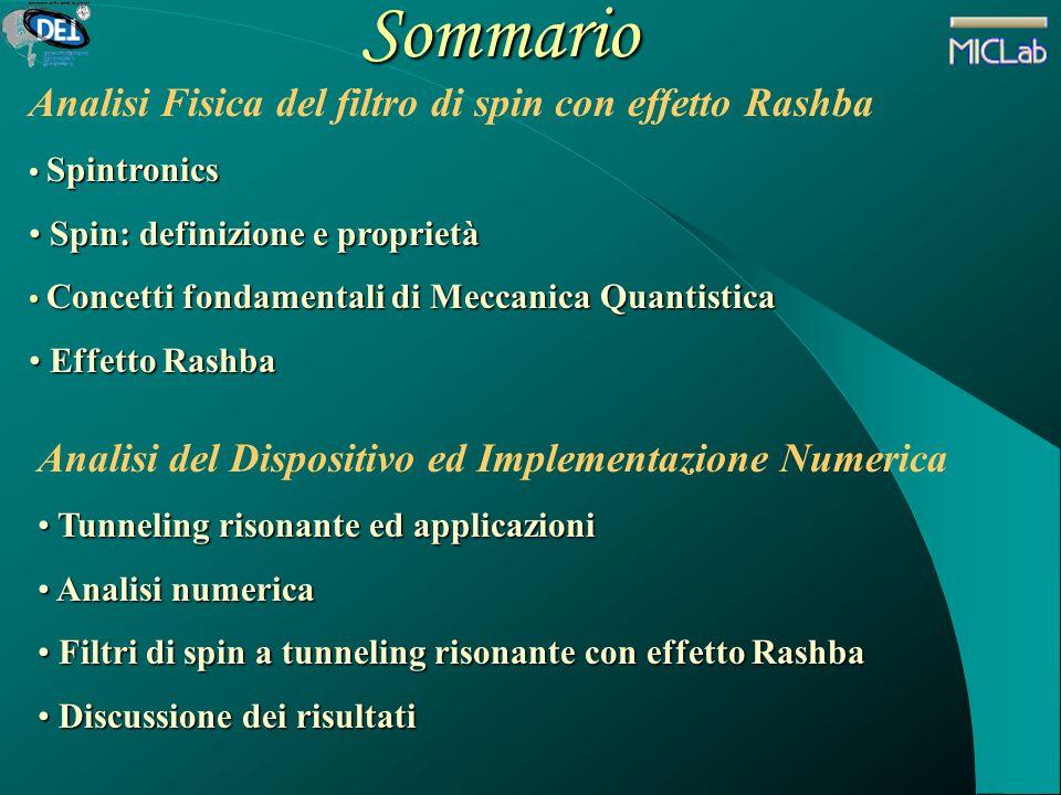Sommario Analisi Fisica del filtro di spin con effetto Rashba Spintronics Spintronics Spin: definizione e proprietà Spin: definizione e proprietà Conc