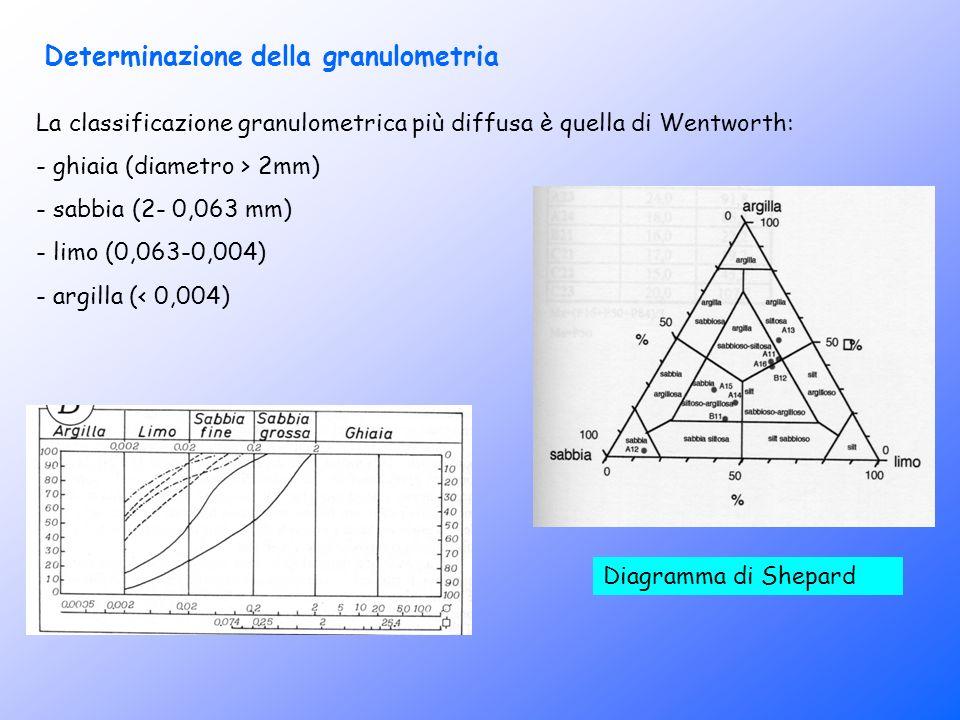 Determinazione della granulometria La classificazione granulometrica più diffusa è quella di Wentworth: - ghiaia (diametro > 2mm) - sabbia (2- 0,063 m