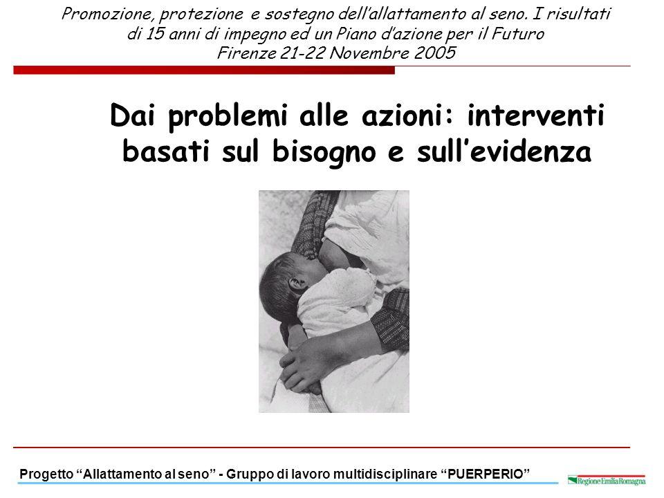 Promozione, protezione e sostegno dellallattamento al seno. I risultati di 15 anni di impegno ed un Piano dazione per il Futuro Firenze 21-22 Novembre