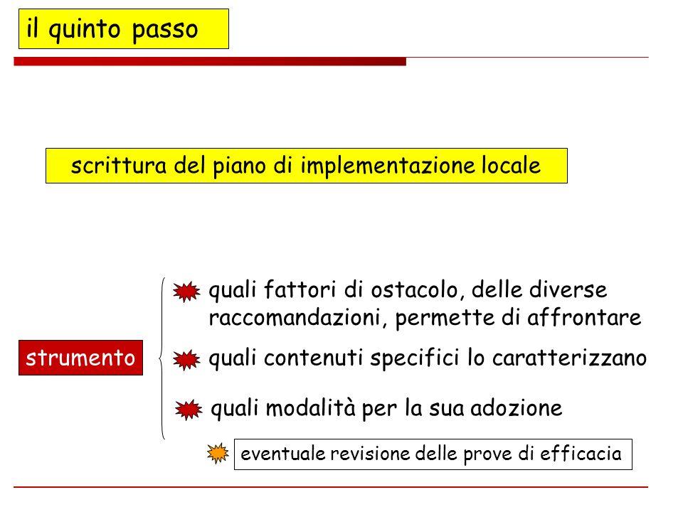 il quinto passo scrittura del piano di implementazione locale strumento quali fattori di ostacolo, delle diverse raccomandazioni, permette di affronta