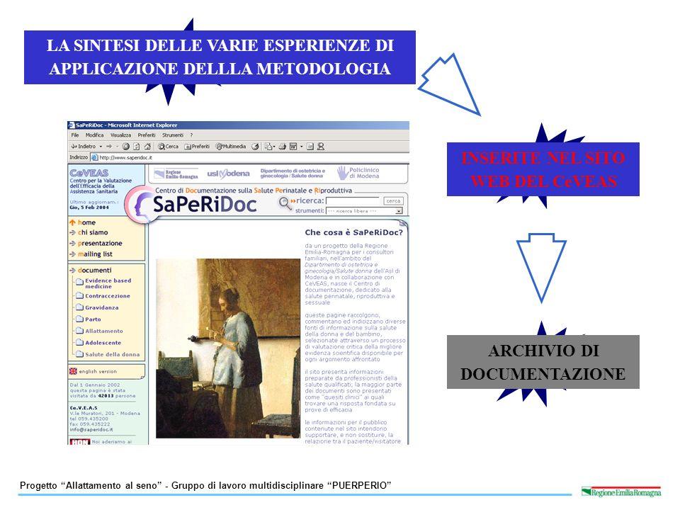 Progetto Allattamento al seno - Gruppo di lavoro multidisciplinare PUERPERIO LA SINTESI DELLE VARIE ESPERIENZE DI APPLICAZIONE DELLLA METODOLOGIA INSE