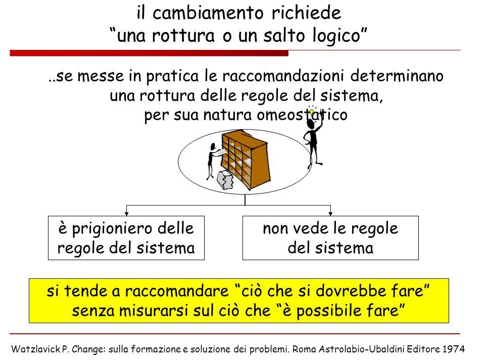 il cambiamento richiede una rottura o un salto logico Watzlavick P. Change: sulla formazione e soluzione dei problemi. Roma Astrolabio-Ubaldini Editor