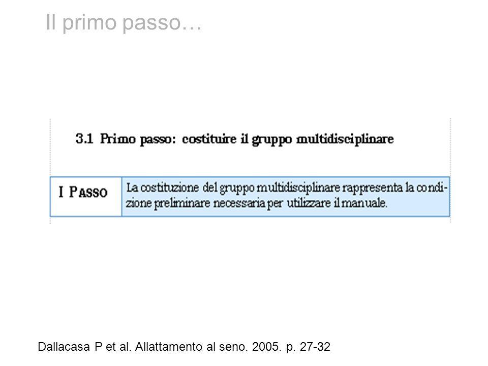 Il primo passo… Dallacasa P et al. Allattamento al seno. 2005. p. 27-32