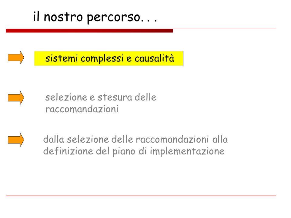 il quarto passo… Dallacasa P et al.Allattamento al seno.