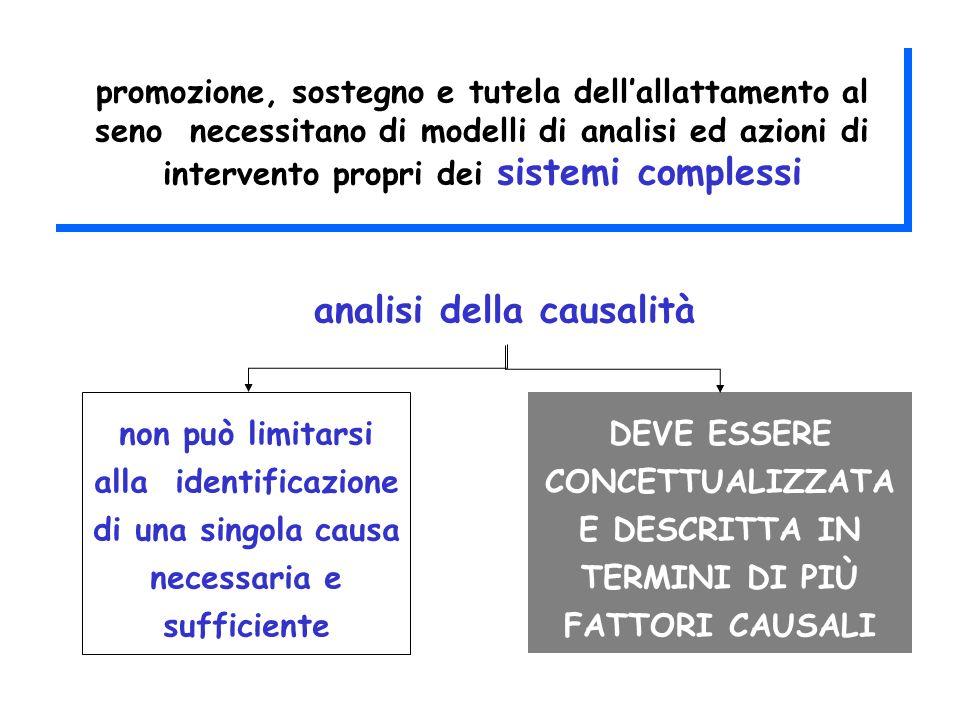 Il manuale www.saperidoc.it/str_ques_12.html