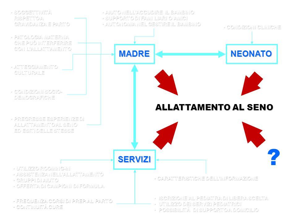 3. Selezionare le raccomandazioni www.saperidoc.it/str_ques_13.html