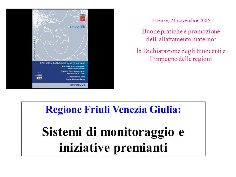 Regione Friuli Venezia Giulia: Sistemi di monitoraggio e iniziative premianti Firenze, 21 novembre 2005 Buone pratiche e promozione dellallattamento materno: la Dichiarazione degli Innocenti e limpegno delle regioni