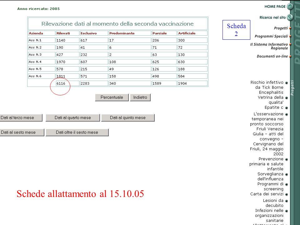 Schede allattamento al 15.10.05 Scheda 2