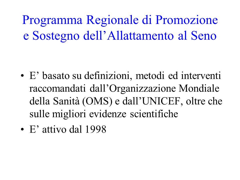 Programma Regionale di Promozione e Sostegno dellAllattamento al Seno E basato su definizioni, metodi ed interventi raccomandati dallOrganizzazione Mondiale della Sanità (OMS) e dallUNICEF, oltre che sulle migliori evidenze scientifiche E attivo dal 1998
