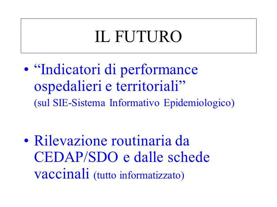 IL FUTURO Indicatori di performance ospedalieri e territoriali (sul SIE-Sistema Informativo Epidemiologico) Rilevazione routinaria da CEDAP/SDO e dalle schede vaccinali (tutto informatizzato)