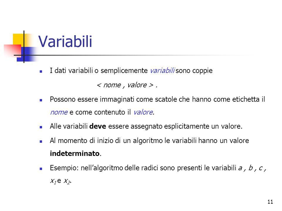 11 Variabili I dati variabili o semplicemente variabili sono coppie. Possono essere immaginati come scatole che hanno come etichetta il nome e come co